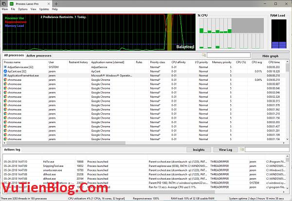 Bitsum Process Lasso Pro 9.7