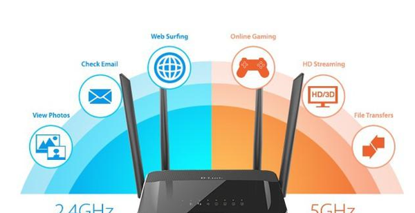 How to improve the speed of Wifi when accessing international dealer sites 2